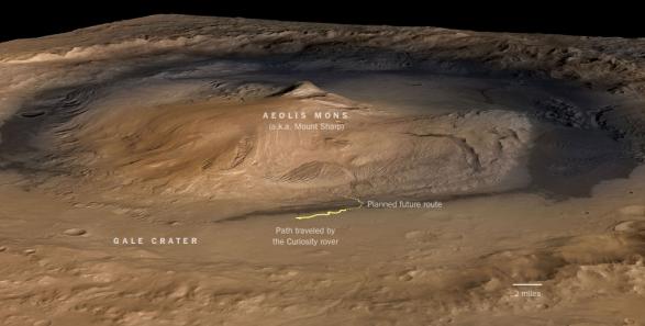 Le chemin accompli et celui qu'il reste à parcourir pour le rover Curiosity.